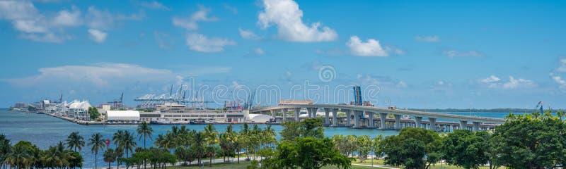 Flyg- panorama av port Miami 2019 med härlig blå himmel Sköt från ovannämnt museum parkerar att vända mot öst royaltyfri foto