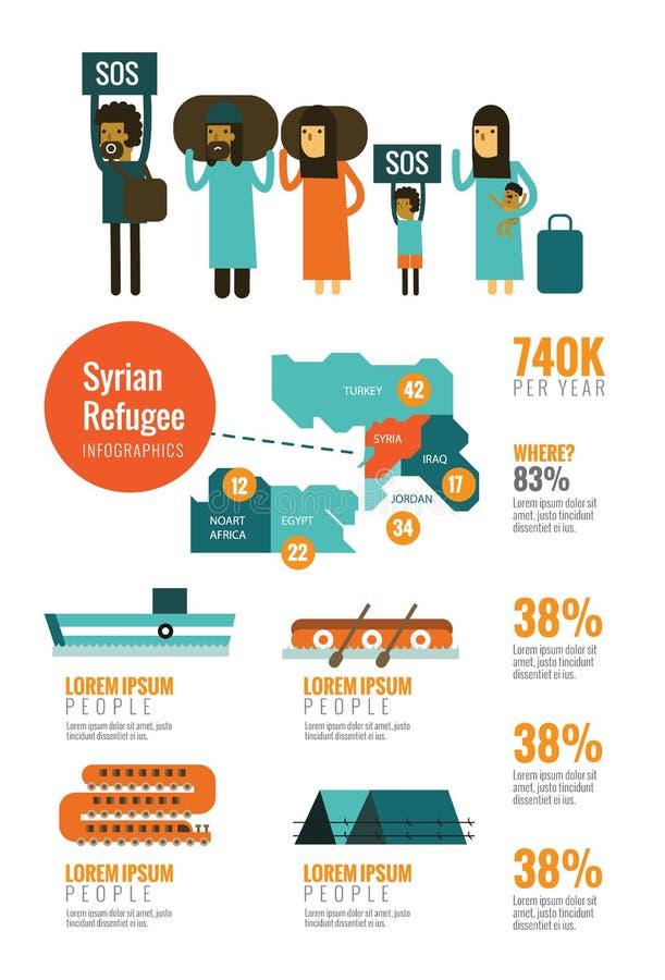 Flyktingar av den syrianska inbördeskriginfographicsen royaltyfri illustrationer