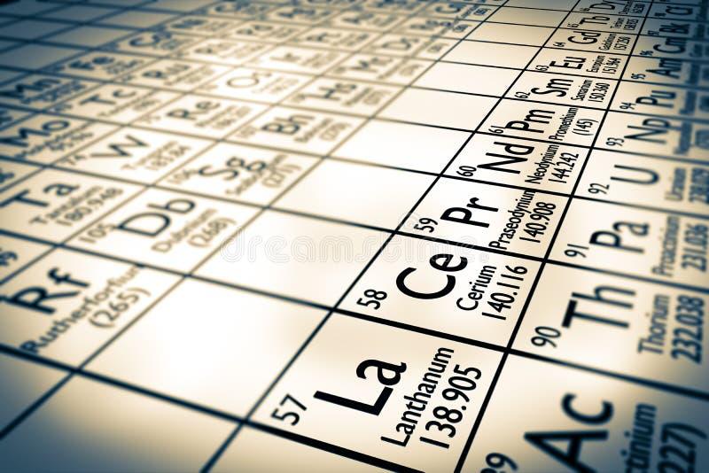 Foco de los elementos químicos de la tierra rara fotografía de archivo