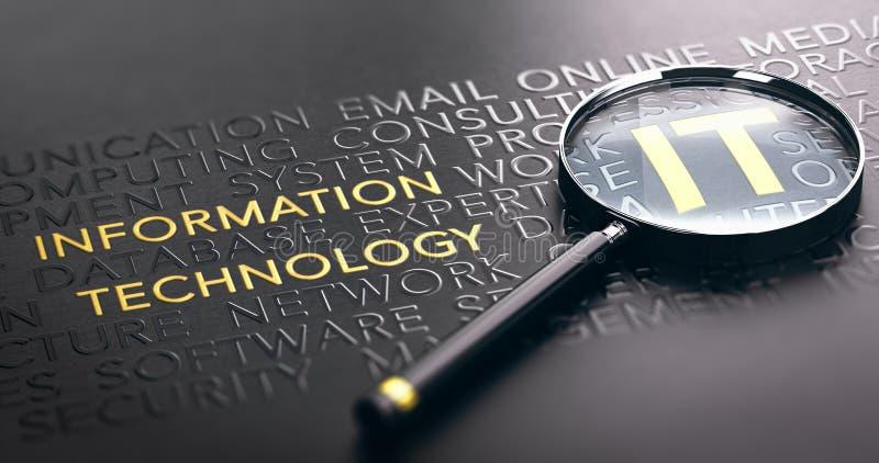 Foco en gestión Co del servicio de la tecnología de la información de las TIC o de ITSM stock de ilustración