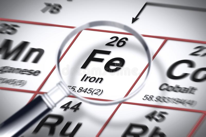 Foco no elemento químico do ferro - imagem do conceito com a tabela periódica de Mendeleev ilustração do vetor
