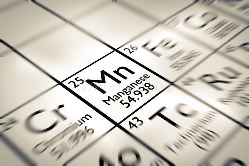 Foco no elemento químico do manganês imagens de stock
