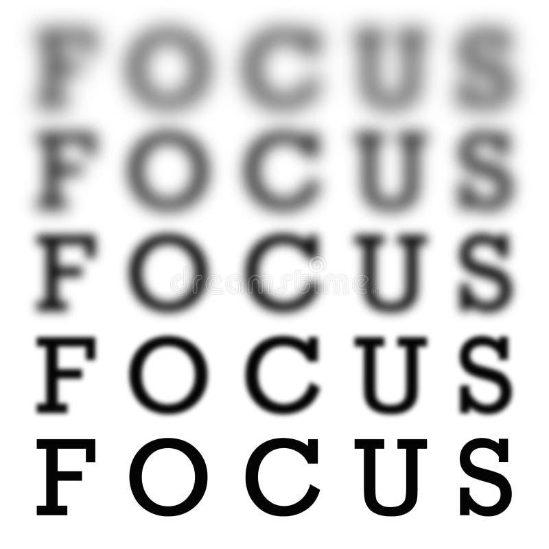 Fokus-Diagramm-Skala stock abbildung