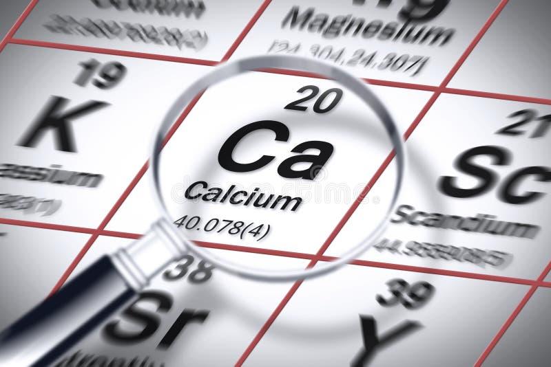Fokus på den kemiska beståndsdelen för kalcier - begreppsbild med Menden royaltyfri illustrationer