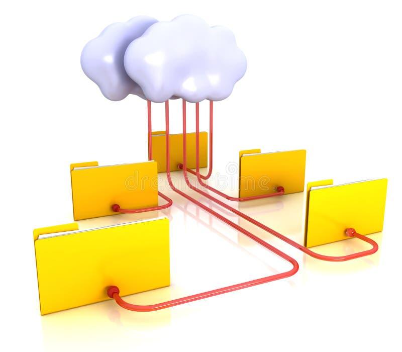 Folder and cloud