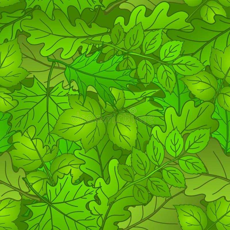 Download Folhas Das Plantas, Sem Emenda, Verão Ilustração do Vetor - Ilustração de decor, folha: 26506575