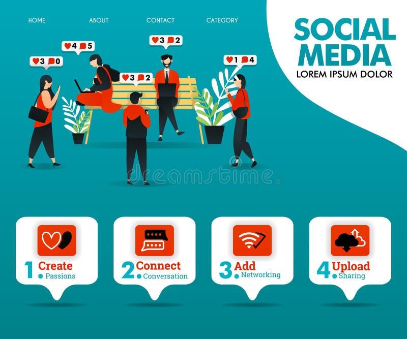 Folket är upptaget växelverkan på SOCIALT MASSMEDIA kan använda för att landa sidan, mallen, uien, rengöringsduken, den mobila ap stock illustrationer