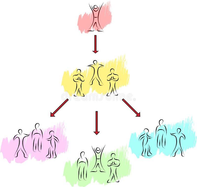 Folkgrupplag vektor illustrationer
