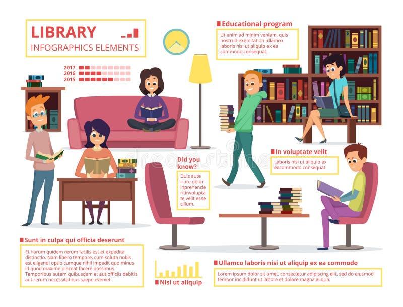 Folkläseböcker i arkiv Infographic designmall med stället för din text royaltyfri illustrationer