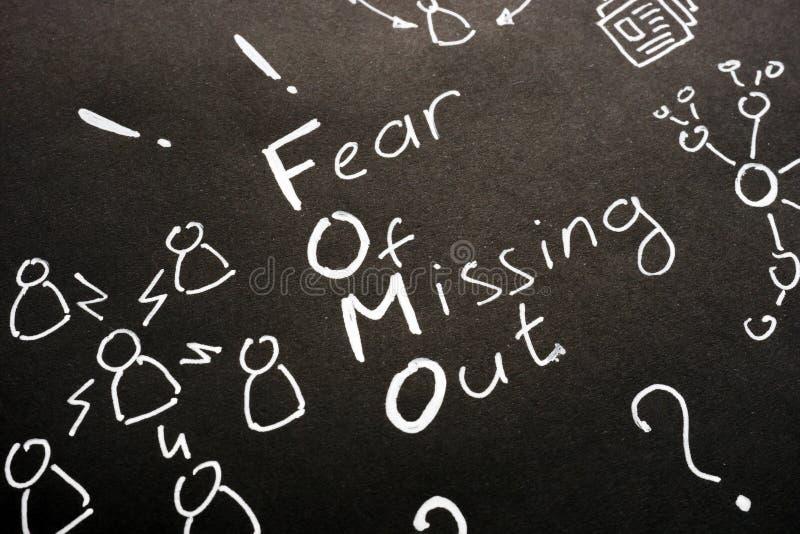 FOMO - Peur de manquer le panneau sur la feuille noire image libre de droits