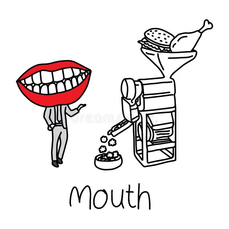 Fonction de métaphore de la cavité de bouche à faciliter l'ingestion et les Di illustration libre de droits