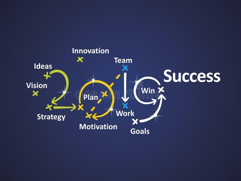 Fond blanc bleu de jaune de vert de bannière d'affaires de nuage de mot de vecteur de fond de bleu du succès 2019 illustration de vecteur