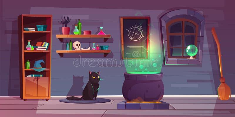 Fond de jeu de vecteur de maison de sorcière, recherche illustration stock