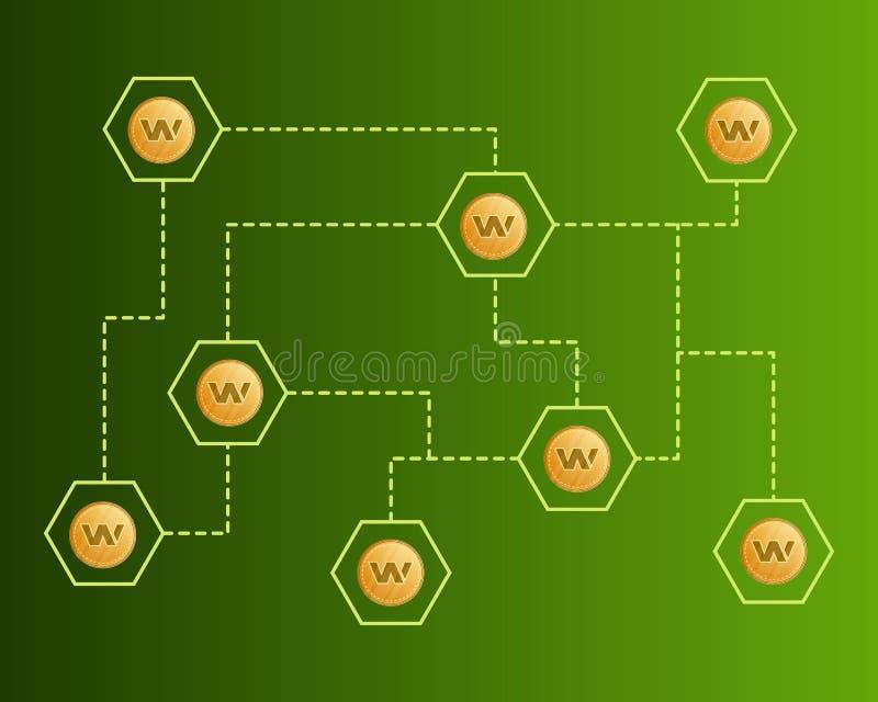 Fond de mise en réseau de cryptocurrency de cire de Blockchain illustration libre de droits