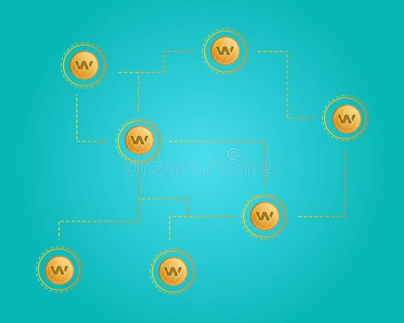 Fond de mise en réseau de cryptocurrency de cire de Blockchain illustration de vecteur