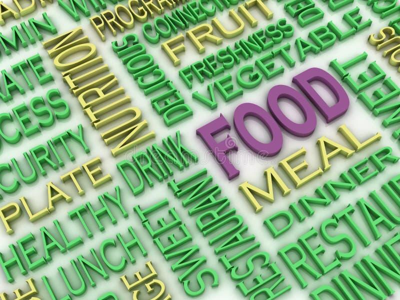 fond de nuage de mot de concept de nourriture de l'imagen 3d illustration de vecteur