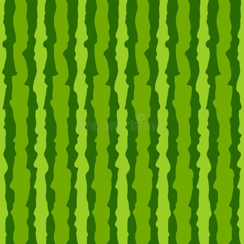 Fond de texture de peau de pastèque illustration stock