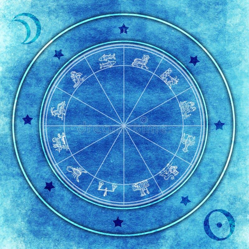 Fond de zodiaque illustration libre de droits