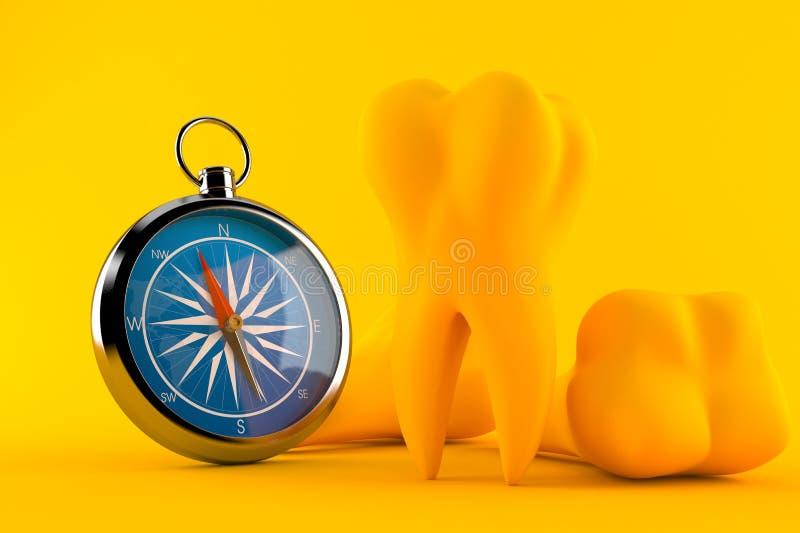 Fond dentaire avec la boussole illustration libre de droits