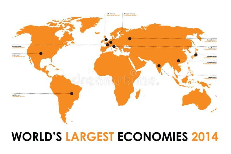 Fond et chiffres d'économie mondiale illustration libre de droits