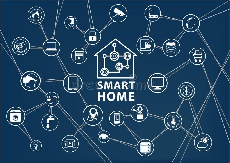 Fond futé de domotique Dispositifs à la maison intelligents reliés comme le téléphone, montre intelligente, comprimé illustration libre de droits
