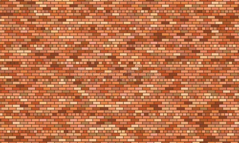 Fond rouge de mur de briques illustration libre de droits