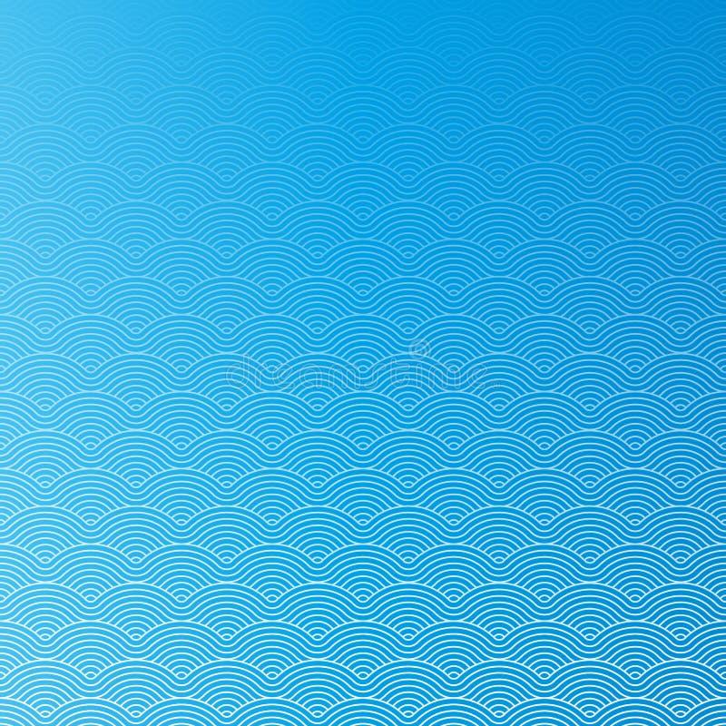 Fond sinueux de texture de modèle de vagues de vecteur répétitif sans couture géométrique coloré illustration stock