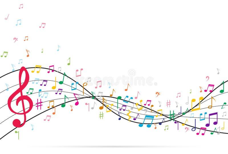Fondo abstracto con las notas de la música ilustración del vector