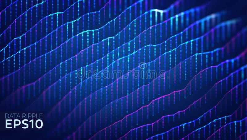 Fondo abstracto de la ondulación de los datos Los datos agitan concepto futurista de la información Análisis de la carta libre illustration