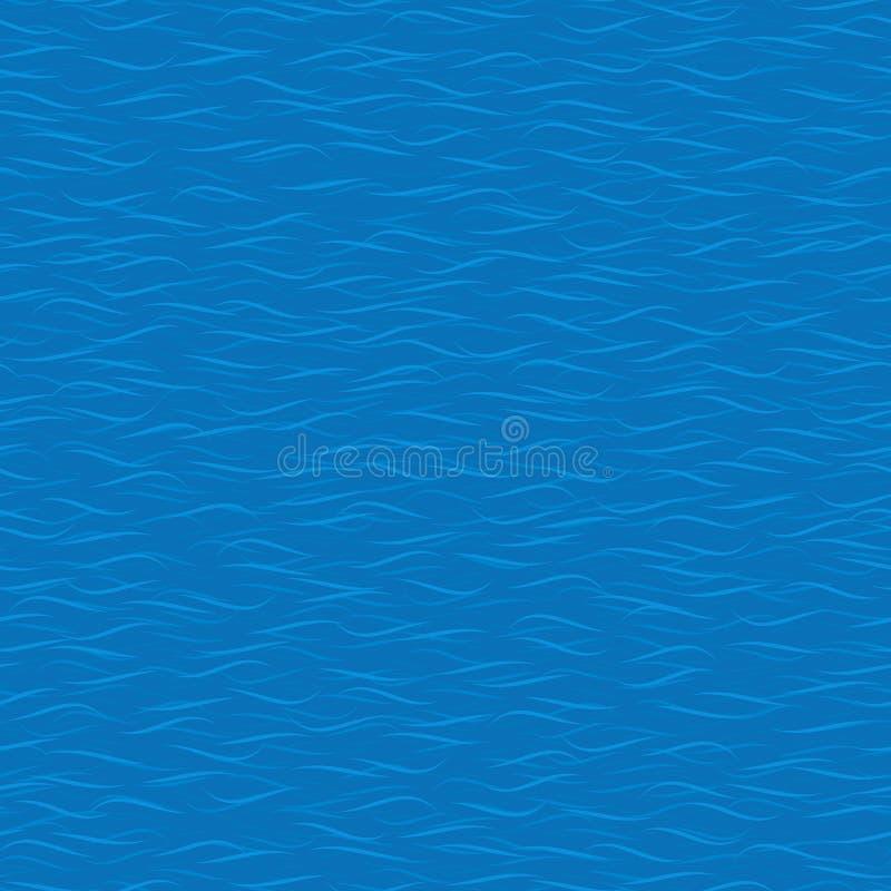 Fondo abstracto inconsútil de la textura del agua libre illustration