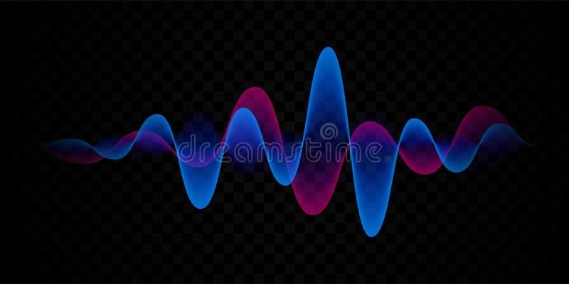 Fondo astratto della linea o di impulso di voce dell'onda sonora royalty illustrazione gratis