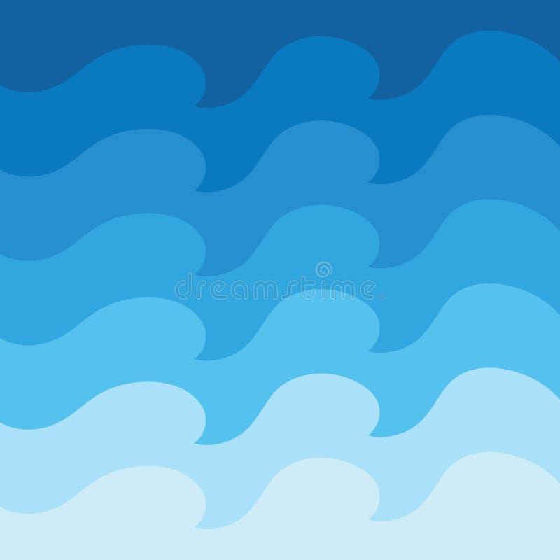 Fondo astratto di progettazione dell'onda di acqua illustrazione vettoriale