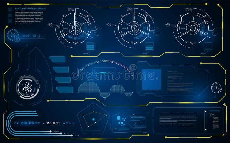 Fondo astuto astratto del modello del monitor del computer di intelligenza dell'interfaccia UI di HUD illustrazione di stock