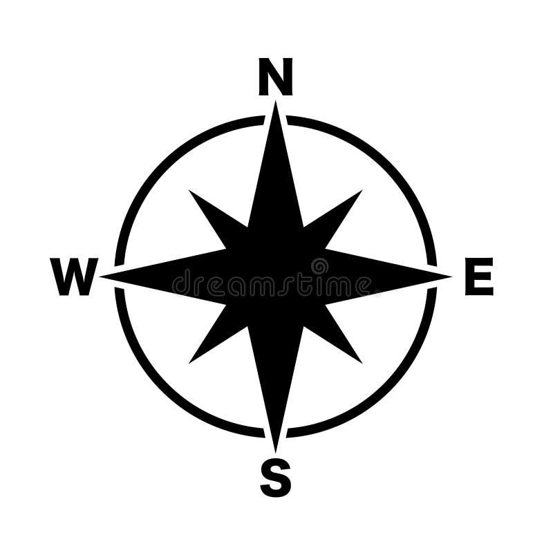 Fondo blanco de las direcciones del compás del negro principal del icono ilustración del vector