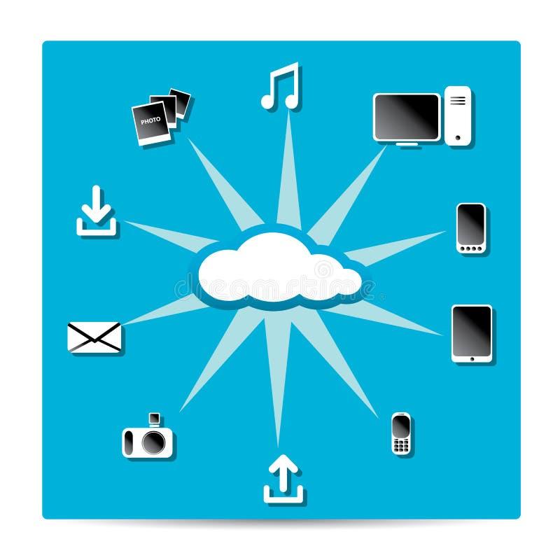 Fondo computacional del concepto de la nube stock de ilustración