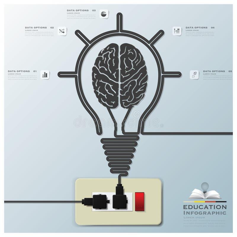 Fondo de Infographic de la educación de Brain Light Bulb Electric Line libre illustration