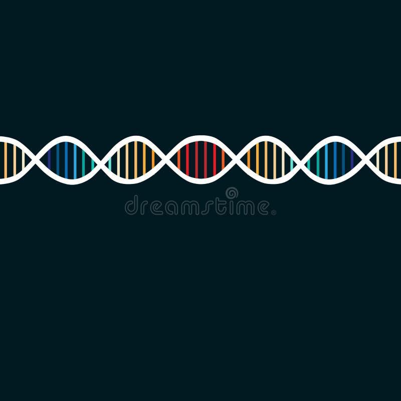 Fondo de la hélice de la DNA libre illustration