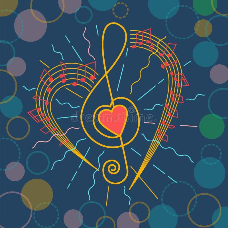 Fondo de la representación musical ilustración del vector