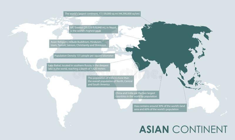 Fondo de los hechos de Asia stock de ilustración