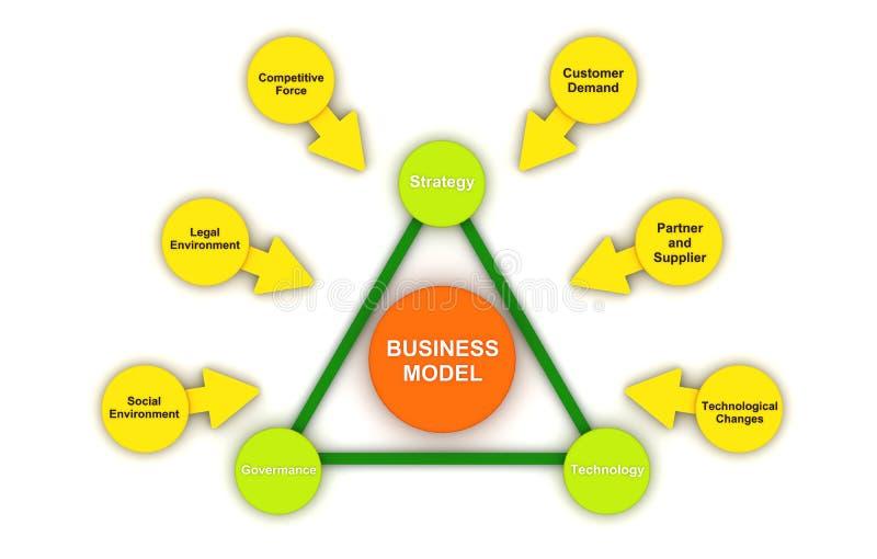 Fondo del blanco de la burbuja de la conexión de Plan Diagram del modelo comercial ilustración del vector