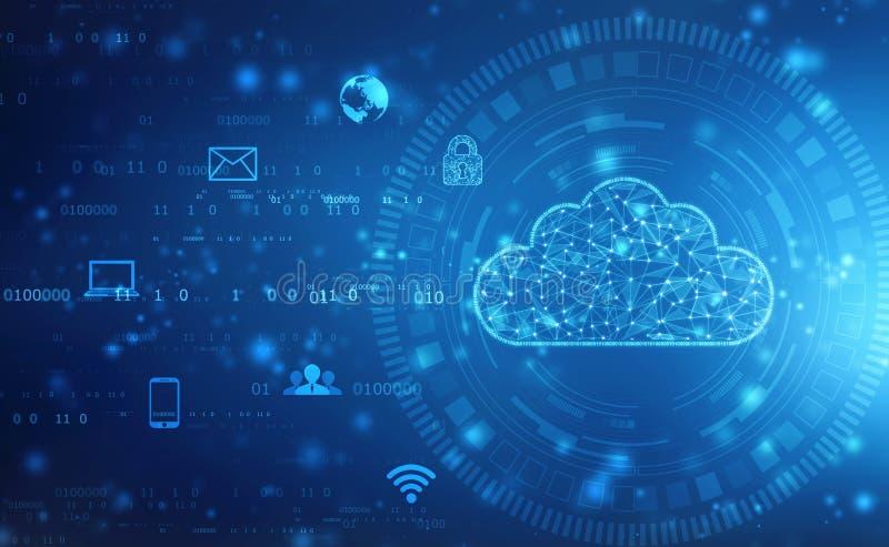 Fondo del concepto de la tecnología de Internet de la nube, concepto de Cloud Computing, tecnología de ordenadores de la nube ilustración del vector