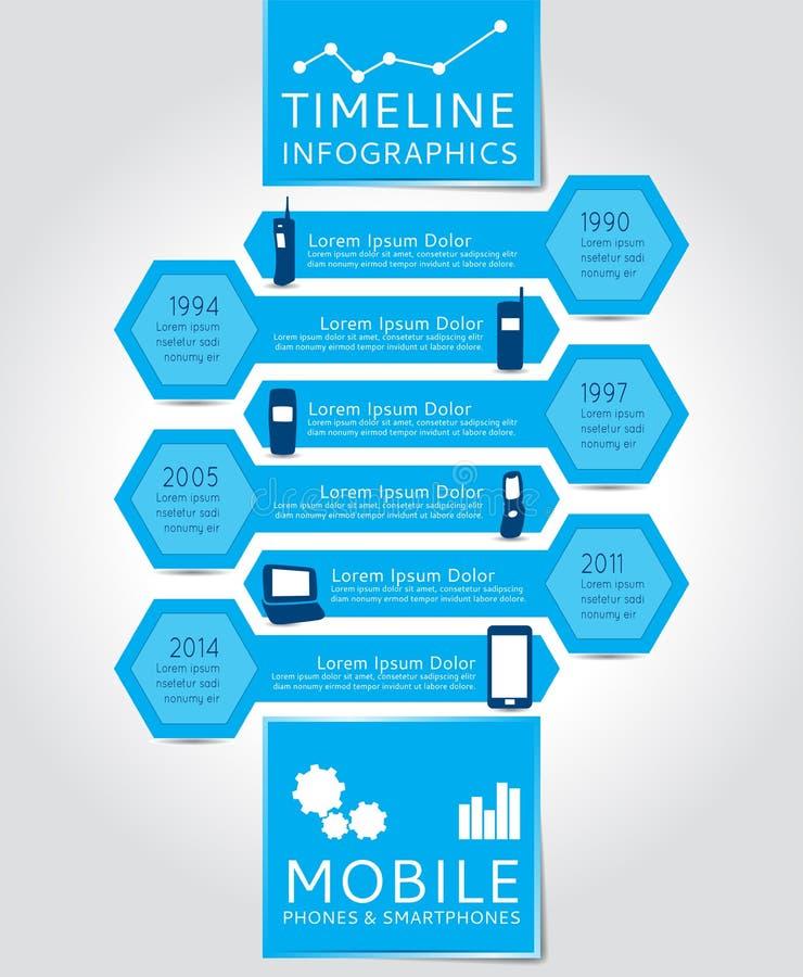 Fondo del contenido del diseño de Infographic de la cronología stock de ilustración