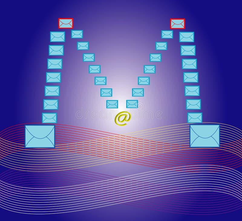 Fondo del correo electrónico ilustración del vector