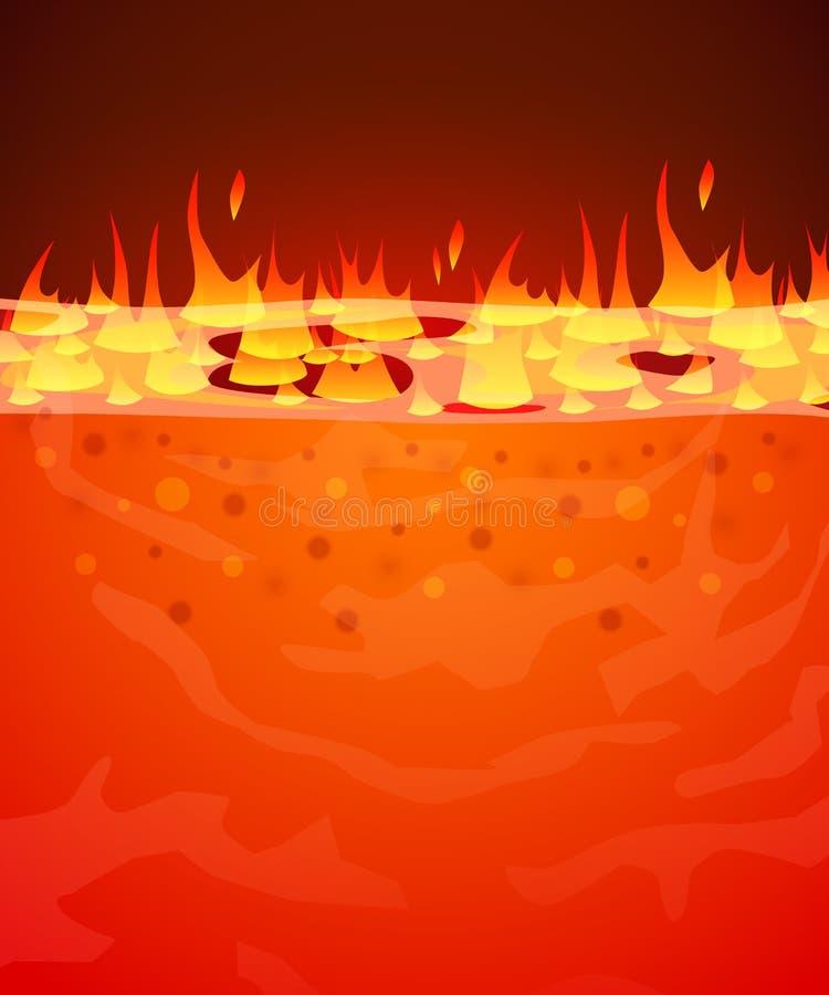 Fondo del vector del fuego de la llama de la quemadura Infierno, lava o concepto de acero fundido libre illustration