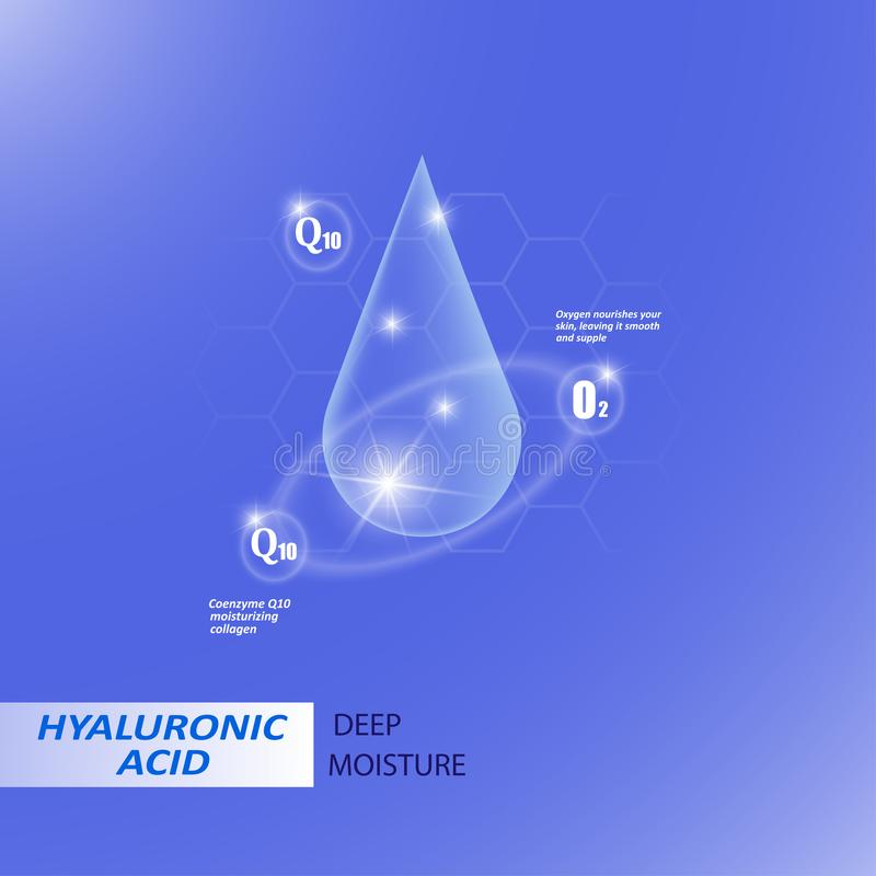 Fondo di caduta del blu dell'iscrizione del collagene dell'acido ialuronico di goccia illustrazione di stock