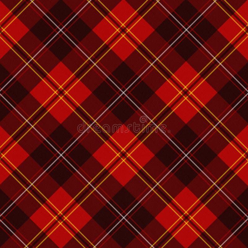 Download Fondo escocés stock de ilustración. Ilustración de inconsútil - 7287404