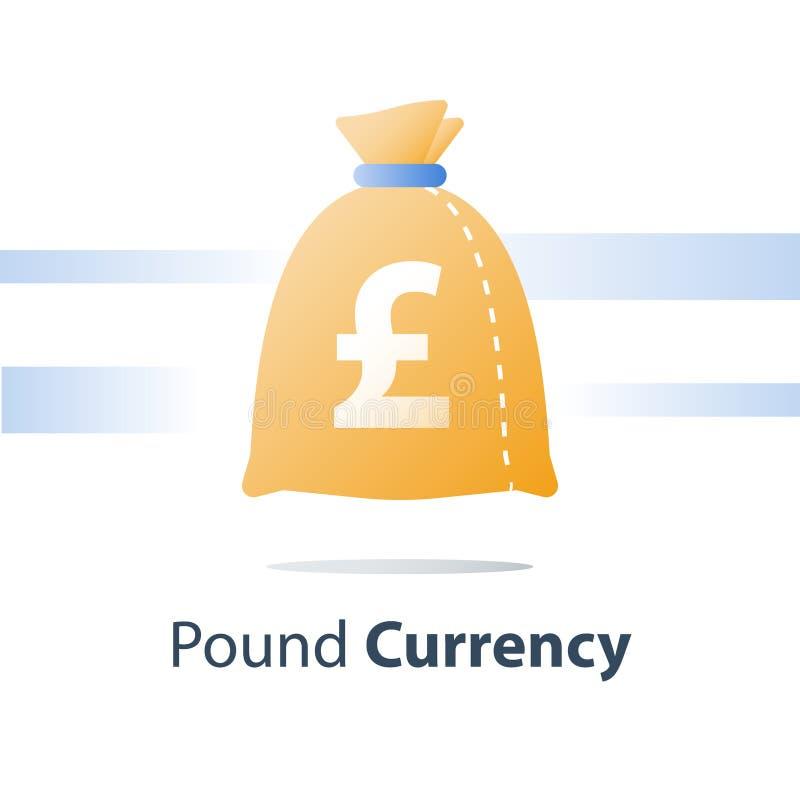 Fondo finanziario, sacco dei soldi, borsa di valuta della libbra, prestito veloce, contanti facili illustrazione di stock