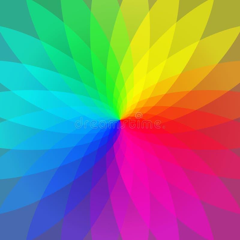 Fondo geometrico delle bande dell'estratto della ruota di colore illustrazione vettoriale