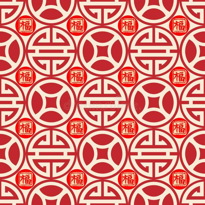 Fondo inconsútil propicio tradicional chino ilustración del vector