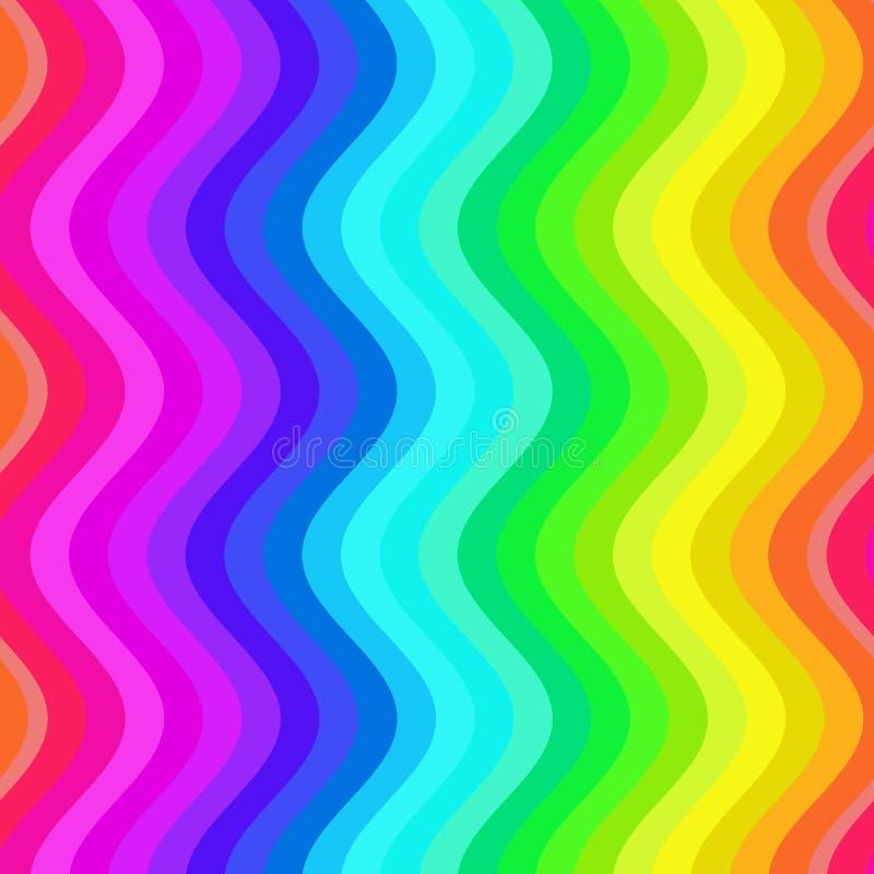 Fondo luminoso dell'arcobaleno, linee ondulate, bande variopinte, onde, festa, grafico illustrazione vettoriale